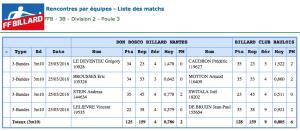 D2Nantes-Labaule-Resultats